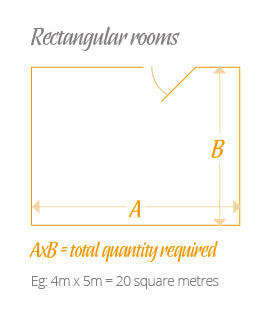 Rectangular Room